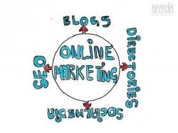 Quyết định chạy 1 chiến dịch marketing online, bạn phải chú ý gì?